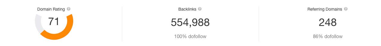 check-your-backlinks